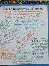 anchor chart for the persuasive essay boot camp in writing characteristics of good opinion argument writing 5th grade