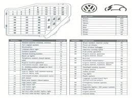 jetta fuse diagram image wiring diagram vw jetta fuse diagram 2003 vw jetta relay location 2013 vw jetta on 2013 jetta fuse