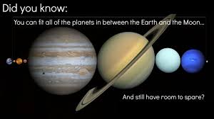 Could All of the Planets Really Fit Between <b>Earth</b> and the <b>Moon</b>?