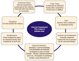 evaluationgif teacher evaluation essay