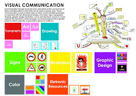 visual communication here is my class visual communication s assignment that describe about visual communication