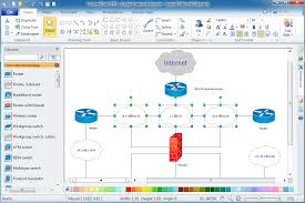cisco design  cisco network designcisco network diagram software