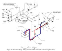 best images of boiler plumbing diagram   boiler piping diagrams    water boiler piping diagram