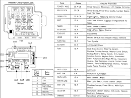 ford thunderbird questions fuse box diagram for a 89 1 answer