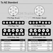 electric brake wiring diagram wiring diagrams and trailer wiring diagram 7 pin round eljac
