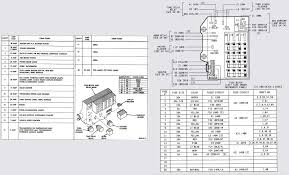 fuse box 92 dodge ram fuse wiring diagrams online