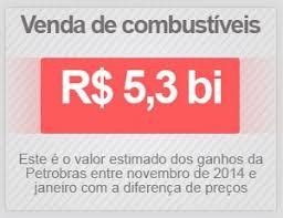 Resultado de imagem para o Risco de Mercado da Petrobras
