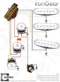 strat wiring diagram schematic? ~ stratocaster guitar culture Wiring Diagram Jazzmaster Free Picture wiring diagram fender jazzmaster wirdig, wiring diagram Jazzmaster Schematic