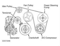 318 engine diagram bmw 318i engine diagram e46 bmw wiring diagrams