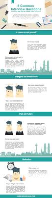 infographic eight common job interview questions and how to infographic eight common job interview questions and how to answer them