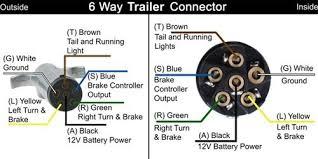 7 pin round trailer wiring diagram wiring diagram and schematic trailer wiring diagram 6 pin diagrams and schematics