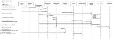 uml  sequence diagrams  an agile introduction