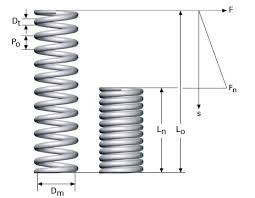 <b>Stainless</b> spring - <b>COMPRESSION SPRINGS</b>