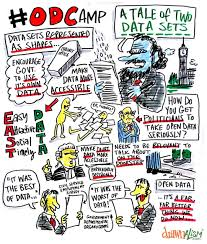 a tale of two datasets open data camp uk the project monitors the shape and size of government the morale of civil servants and other factors