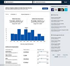 linkedin glassdoor add tools to reveal your pay potential  daily  linkedin launched a salary calculator that provides pay information for a variety of jobs and shows which factors affect their income