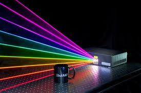Image result for لیزر چیست؟