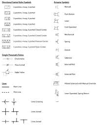 pneumatic circuit symbols explained   library automationdirect compneumatic circuit symbols  common valve and actuator symbols