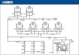 cadmatic d plant design software  amp  process  amp  instrumentation    process  amp  instrumentation diagrams  p amp ids