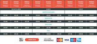 Buy Dissertation Online UK   Cheap Dissertation Providers
