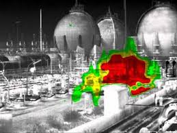Image result for gas detection system