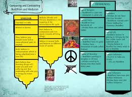 buddhism vs hinduism comparing and contrasting buddhism and hinduism