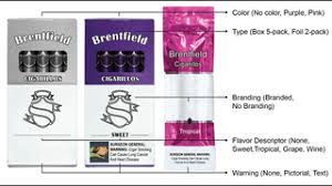 The effect of cigarillo packaging elements on young <b>adult</b> ...