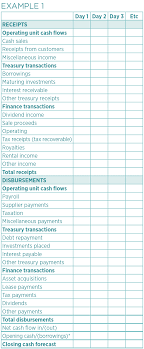 the lifeblood of liquidity association of corporate treasurers pro forma example 1 table