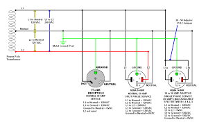 installing understanding 30 and 50 amp rv service this diagram help you envision that scenario