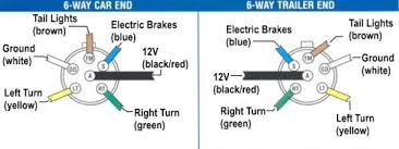 wiring diagram trailer plug south africa wiring diagram and hernes car trailer plug wiring diagram south africa maker 7 pin
