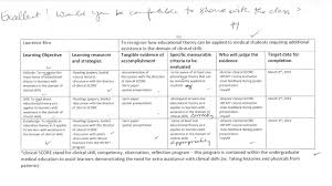 reflection on learning contract laurence biro s reflections on learning contract orginal