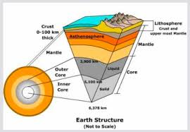 viable opposition  explaining japan    s earthquake    indonesia and the earthquakes associated   the san andreas faults are related to their position along the ring of fire  here is a diagram showing the