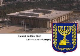 Image result for knesset