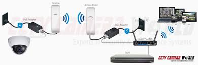 wireless ip camera setup guide cctv camera world experts in using two access points for the stable and long range wireless transmission