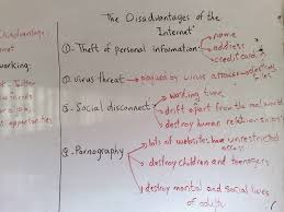 essay writing blog white board brainstorming of the advantages posted by tutor blog at 2 14 pm