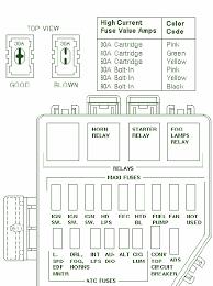 similiar mustang fuse panel diagram keywords 1995 mustang fuse box diagram 1994 mustang gt fuse box diagram 03 ford