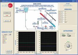 <b>MINI</b>-EESTC. Computer Controlled <b>Thermal</b> Solar Energy Basic <b>Unit</b>