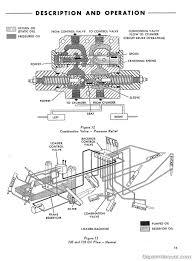 ford 750 753 755 backhoe service manual repair manuals online ford 750 753 755 backhoe service manual