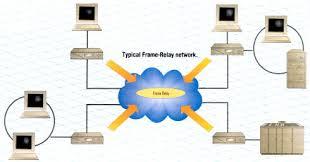 frame relay network diagram photo album   diagramscollection frame relay network diagram pictures diagrams