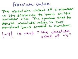 What is Absolute Value  Videos for Middle School Math Pre Algebra     MathVids