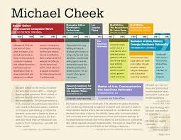 a new resume showing everything in time michael cheek michael cheek timeline resume page four