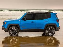 Подробный обзор авто <b>Jeep Renegade</b> - описание ...