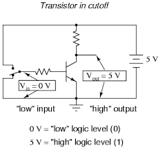 lessons in electric circuits    volume iv  digital    chapter logic gates