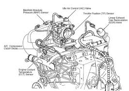 chevy s egr valve location engine mechanical problem  top rear of the engine as seen in this picture