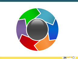 circular diagrams  an editable illustration in powerpoint   flickr