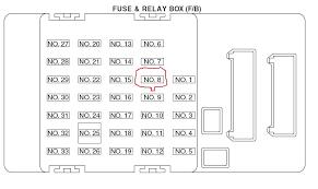 2005 subaru fuse box diagram 2005 wiring diagrams online