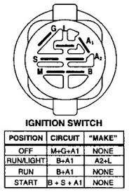 craftsman riding mower electrical diagram wiring diagram craftsman riding mower electrical diagram craftsman lawn tractor continues to blow fuse as soon as