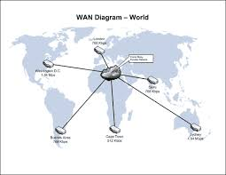 best images of wifi wan diagram   netgear n  wi fi router g    wan network diagram