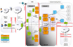collection network diagram software online pictures   diagramsfascinating create a network diagram online dexotiva