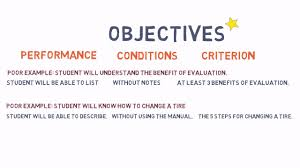 writing behavioral objectives writing behavioral objectives