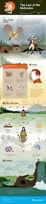best images about books reading great this the last of the mohicans infographic from course hero is as awesome as